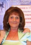 колени после помощник бухгалтера в красноярске (Алжирская