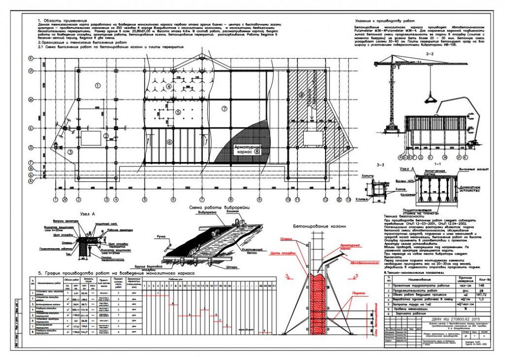 Резюме Инженер в Владивостоке Анна Добрунова лет  Дипломная ра
